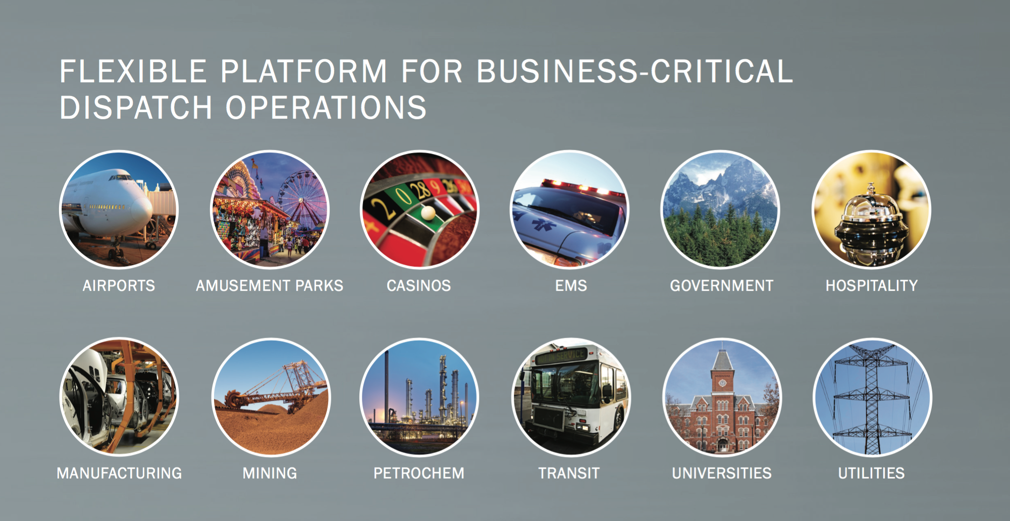 Business-critical industries served by Avtec